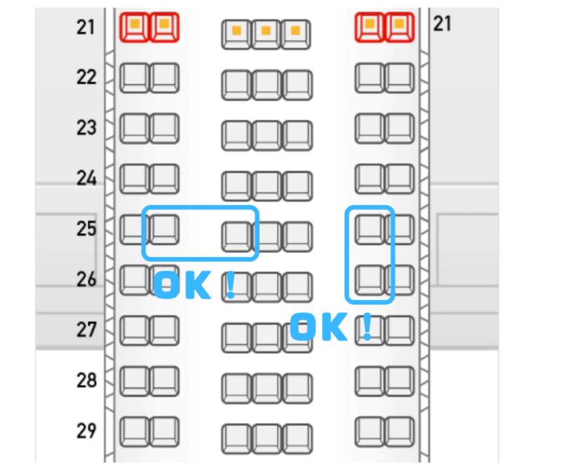 飛行機の座席図 前後や通路を挟むと2席に大人+子供の2セットでも座れる